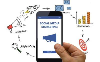 social media marketing by Elle Airhart